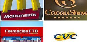 Quanto custa uma franquia: os valores para abrir unidades das 20 maiores do Brasil