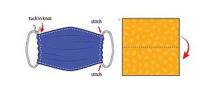 Manual prático ensina a fazer máscara de tecido com ou sem máquina de costura