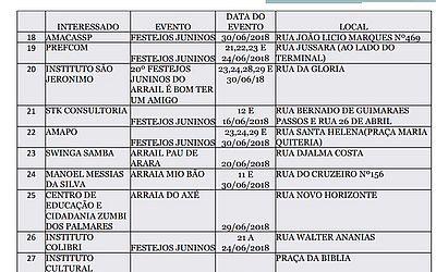 Com 72 arraiás, São João de Maceió será aberto nesta quinta-feira